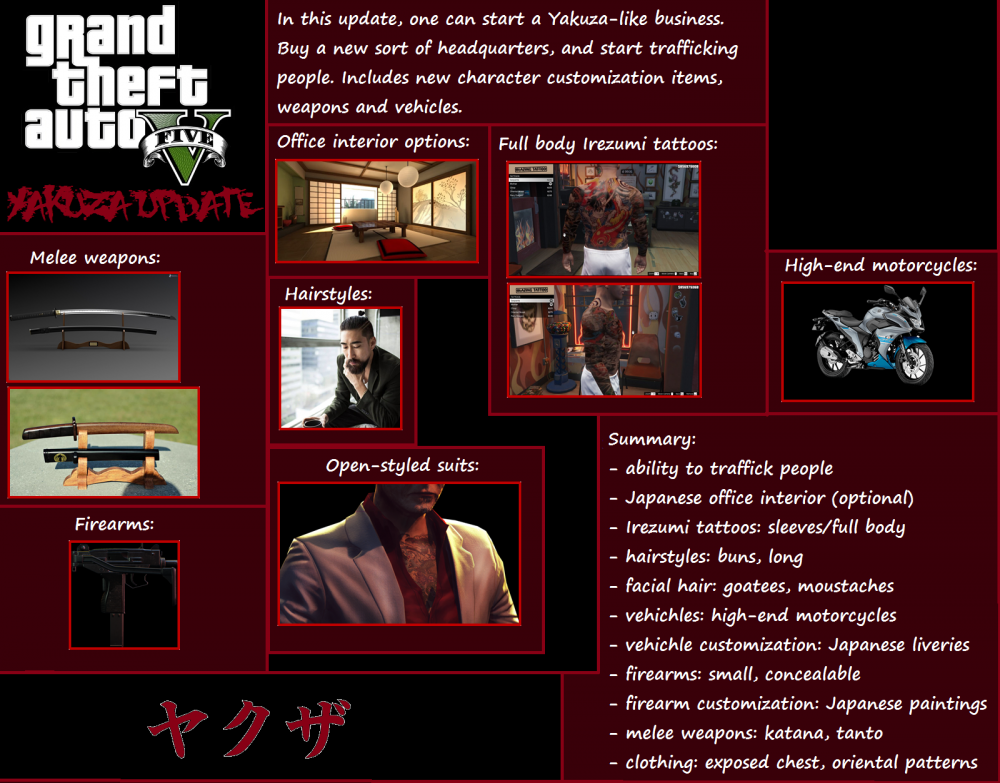 GTA 5 yakuza update.png